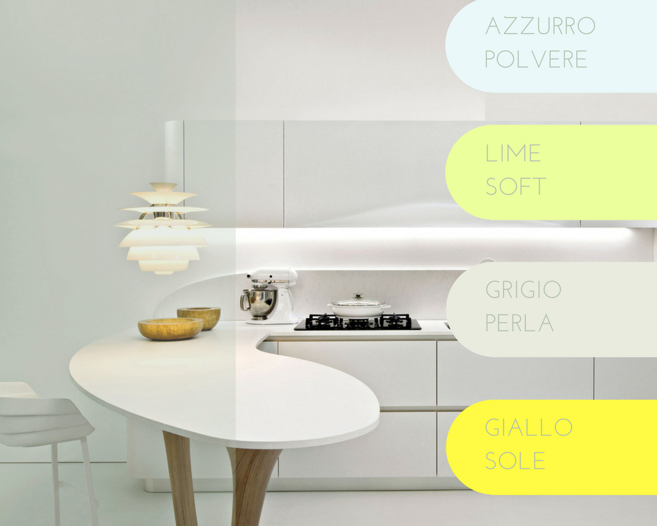 Colori pareti cucina archivi la coloratrice - Colori per la cucina ...